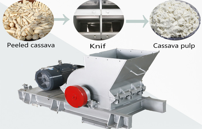 cassava starch production process machine