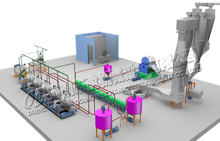 starch production plant 3D picture
