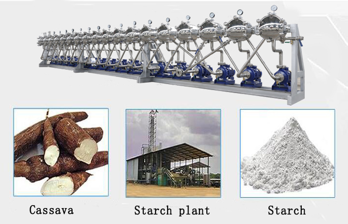 Which company's starch hydrocyclone is good ?