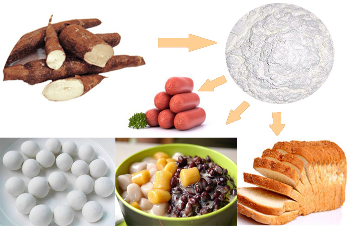 What is the use of cassava starch?