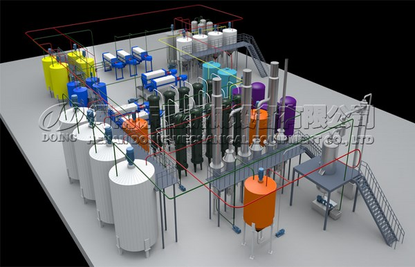 high fructose corn syrup production machine