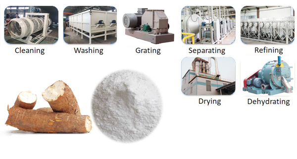 tapioca starch manufacturing process
