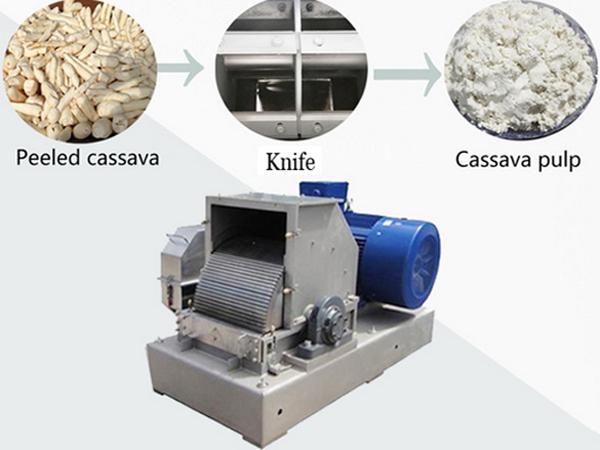 Cassava grinding machine for cassava processing_Single