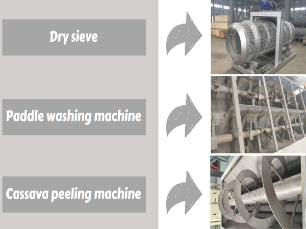 Three cassava cleaning machines in cassava processing factories
