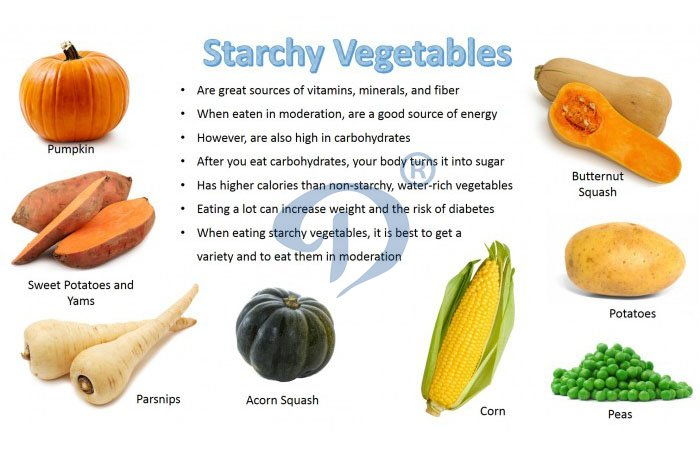 starchy vegetable