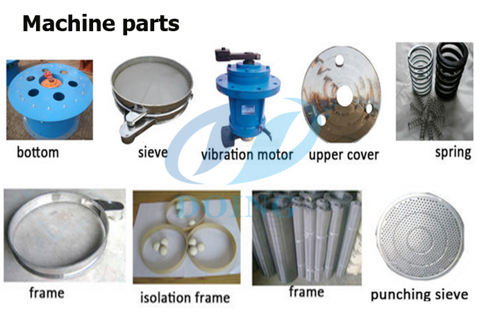 Vibration  sieve structures