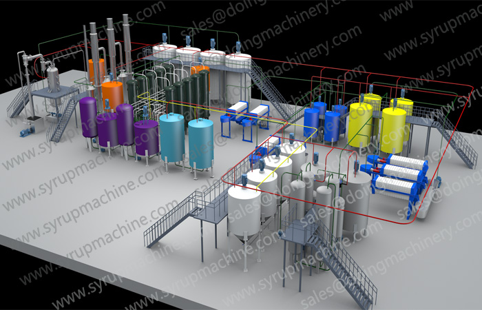 fructose syrup production line