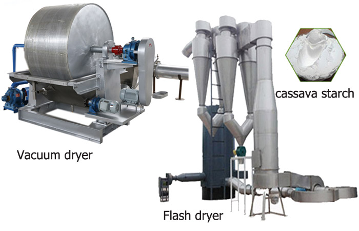 how starch is made from cassava