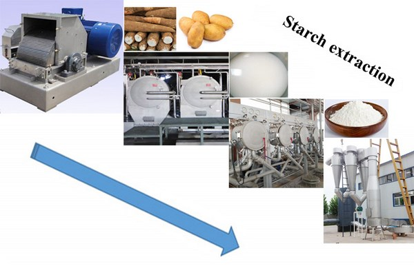 potato starch production process