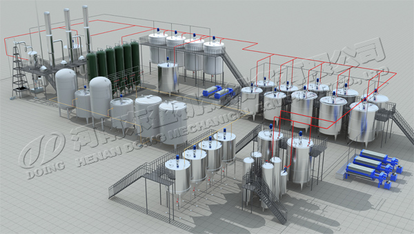 glucose fructose production machine