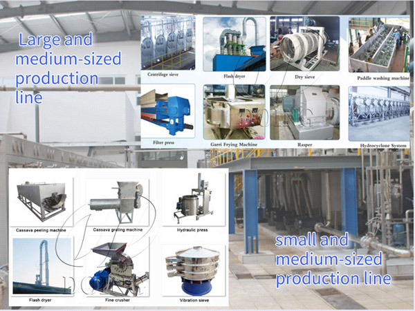 What is the price of cassava flour processing  machine?